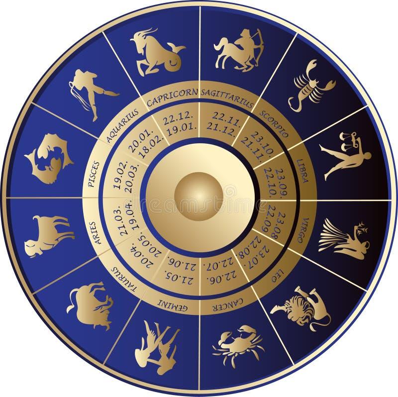Horoscope royalty free illustration
