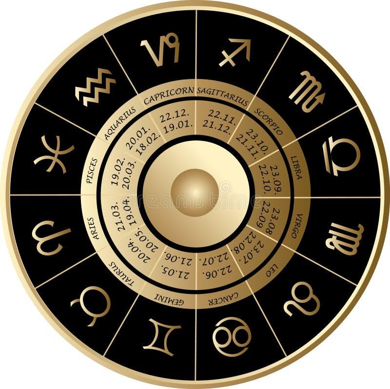 Horoscope chinese royalty free illustration