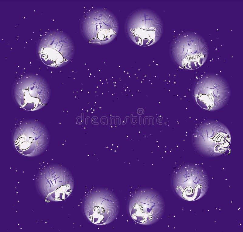 Horoscope cinese nel cerchio illustrazione vettoriale
