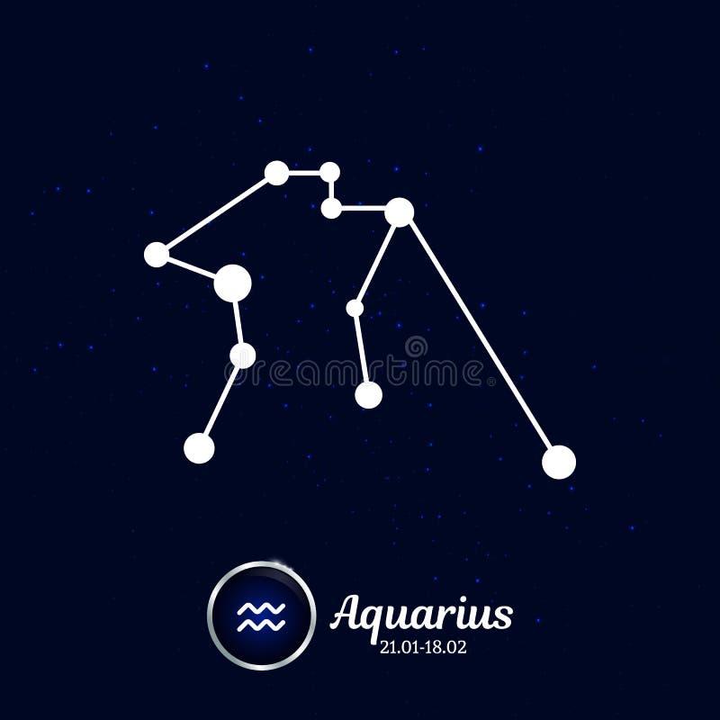horoscope Icona dello zodiaco royalty illustrazione gratis