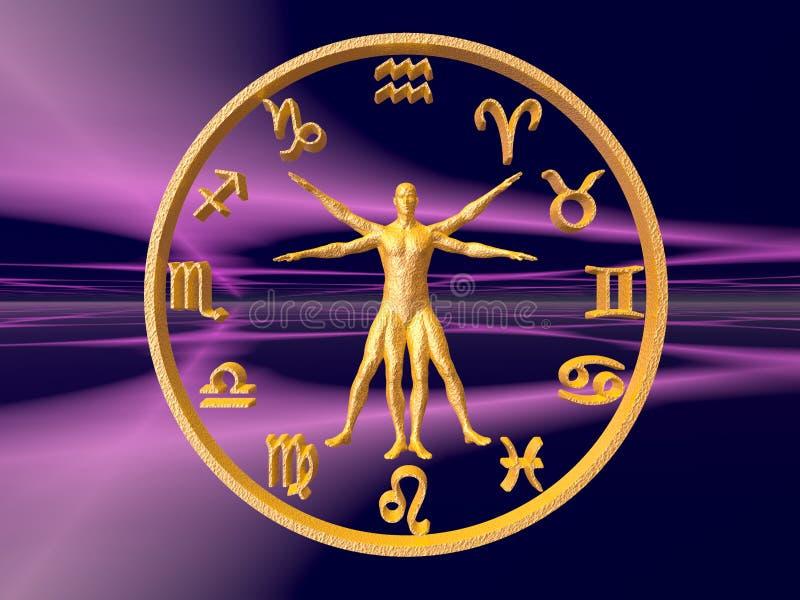 Horoscope, lo zodiaco. royalty illustrazione gratis