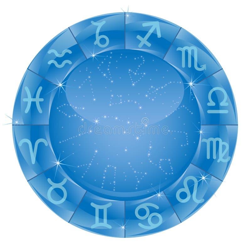Horoskop stockfoto