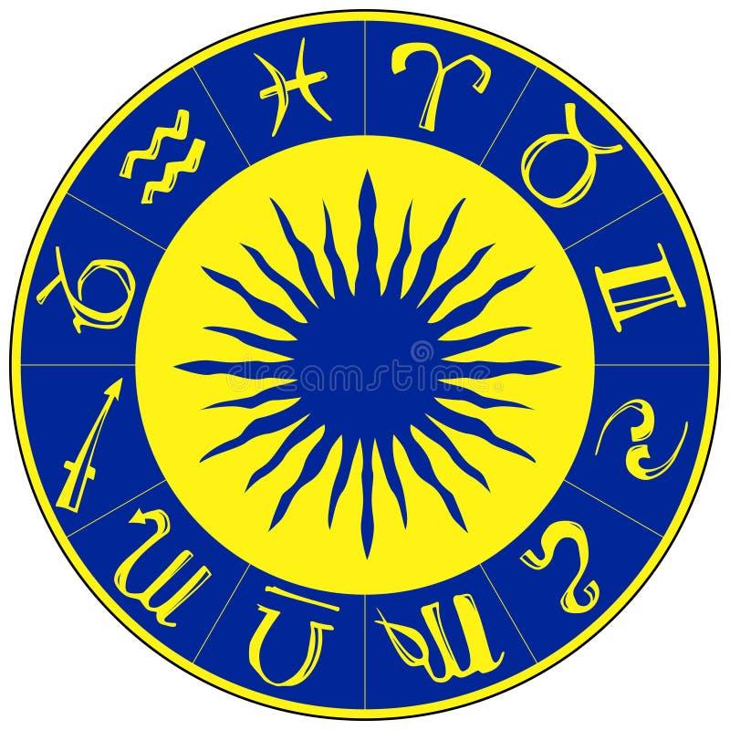 horoskop royaltyfri illustrationer
