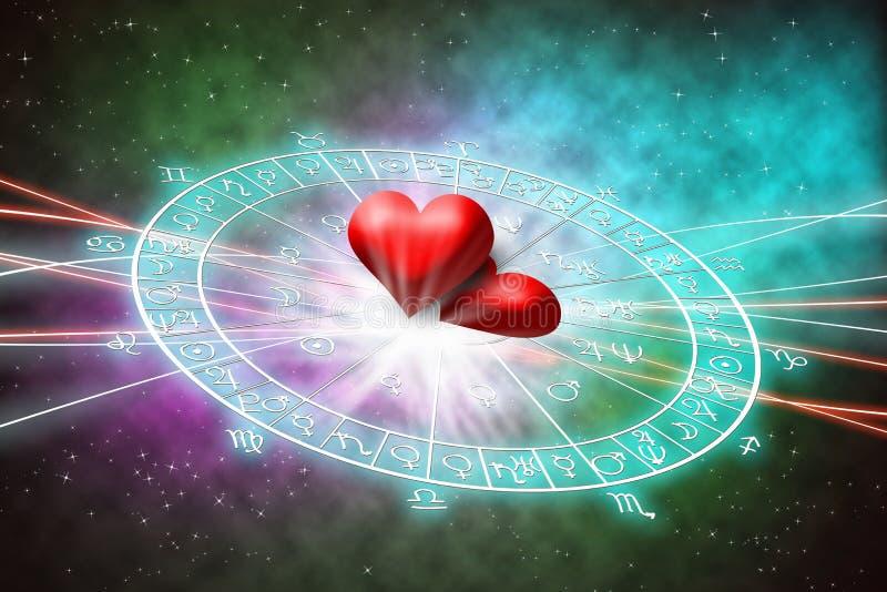 horoskop royalty ilustracja
