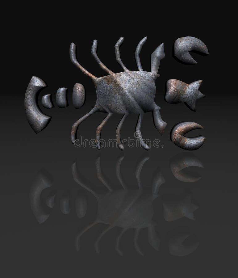 Horoskop - Tierkreis - rostiges Metall lizenzfreie abbildung