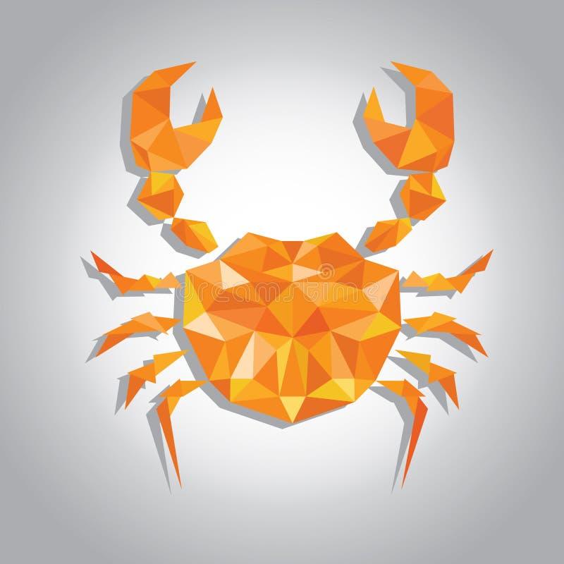 Horoskopcancer arkivbilder