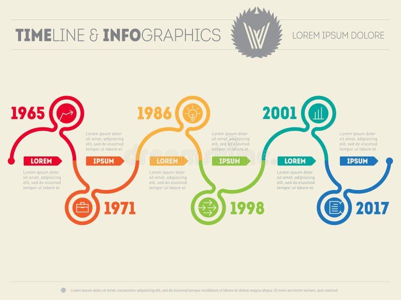 Horyzontalne Infographic linie czasu Wektorowy sieć szablon dla presen ilustracji