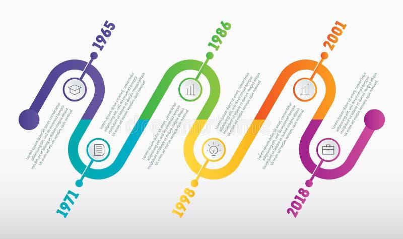 Horyzontalni Infographic firmy lub linii czasu kamienie milowi Biznes ilustracji