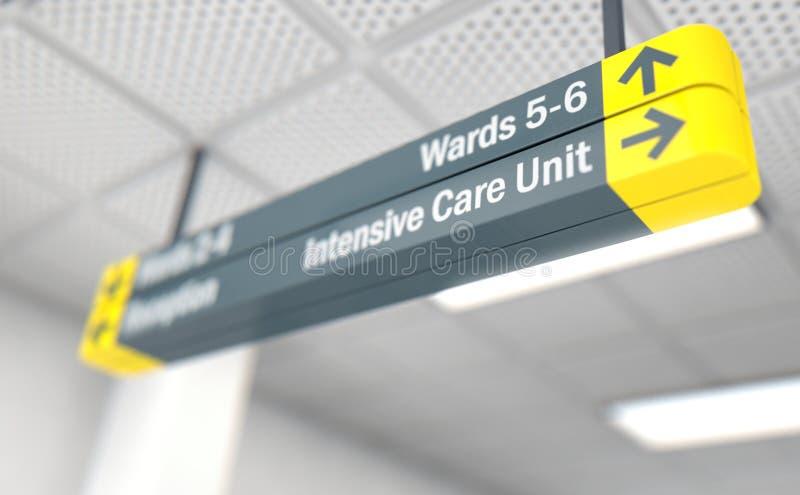 Hospital Directional Sign Intensive Care Unit stock illustration