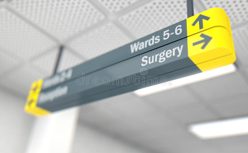 Hospital Directional Sign Surgery. A ceiling mounted hospital directional sign highlighting the way towards the surgery ward - 3D render vector illustration