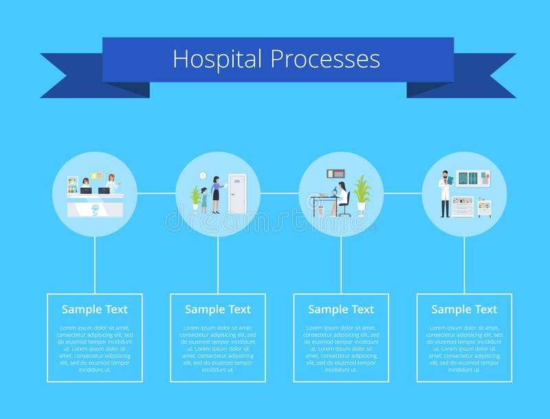 Hospital Processes Manual Vector Illustration. Hospital processes step-by-step manual with visualization of every stage of medical services. Vector illustration stock illustration