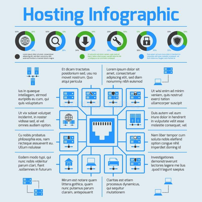 Hosting infographic set royalty free illustration
