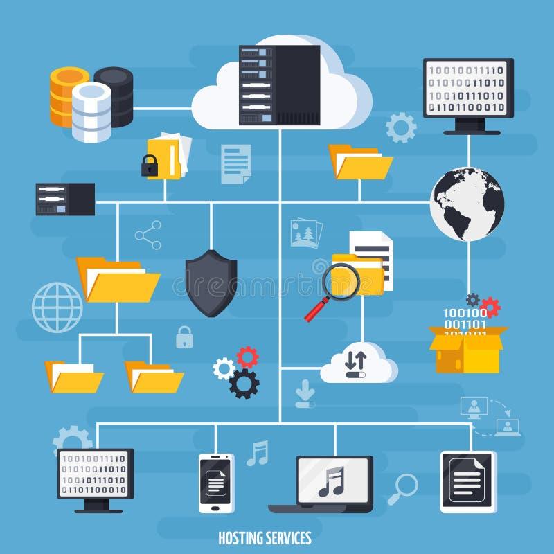 Hosting Services And Data Base Flowchart. With data storage symbols flat vector illustration stock illustration