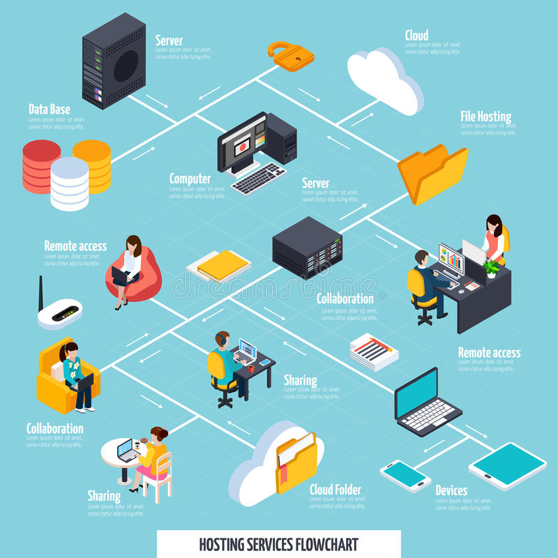 Hosting Services And Sharing Flowchart. Hosting services and sharinge flowchart with file hosting symbols isometric vector illustration stock illustration