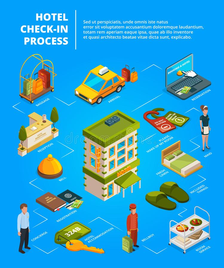 Hotel check in process. Infographic illustrations with isometric pictures. Hotel service and reception, luggage and booking vector stock illustration