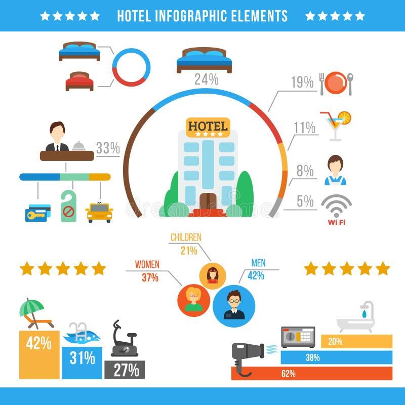 Hotel Infographic libre illustration
