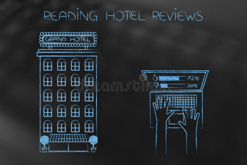 Hotel next to laptop user evaluating feedback left by others. Reading hotel reviews: accomodation building next to icon of laptop user evaluating feedback left royalty free illustration