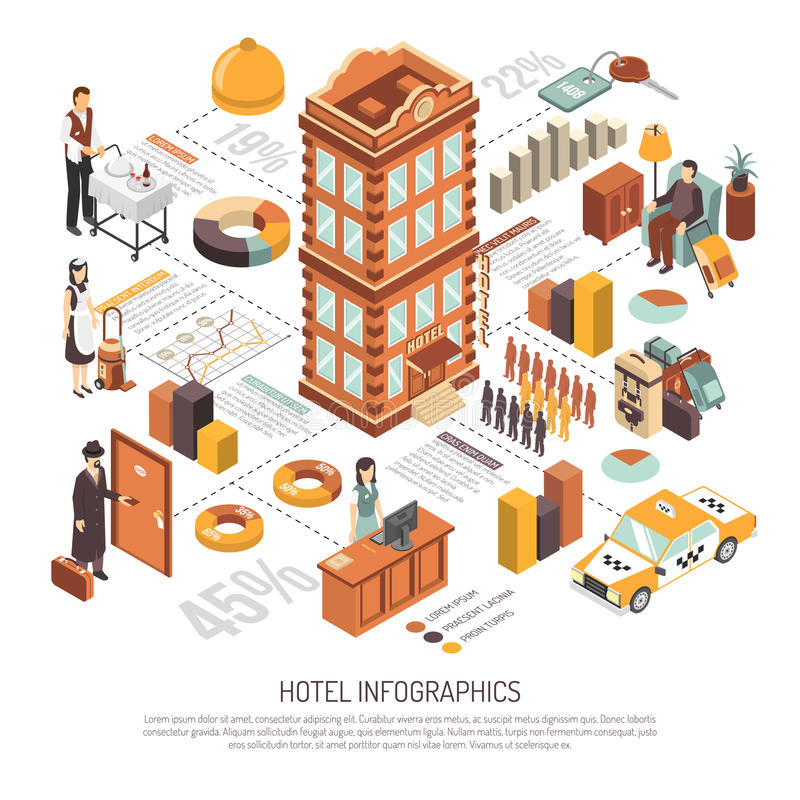 Hotellinfrastruktur och lättheter isometriska Infographics stock illustrationer