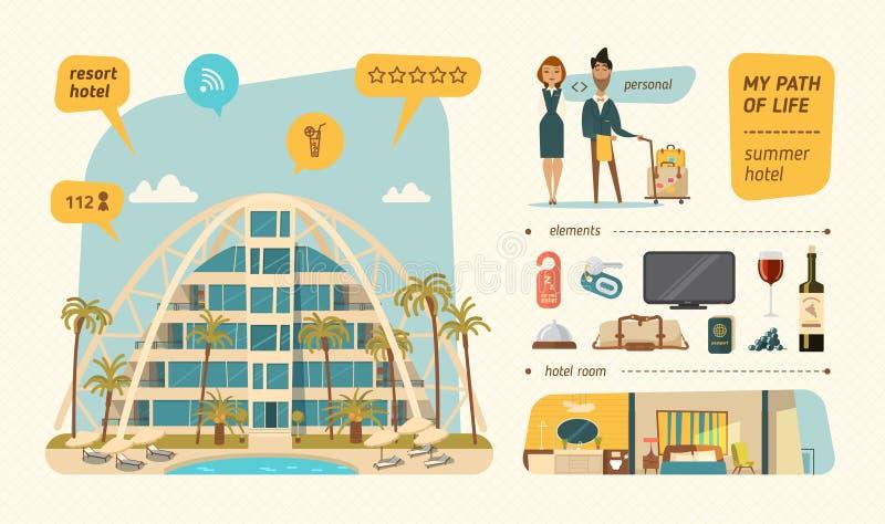Hotelowy budynek w lecie ilustracja wektor