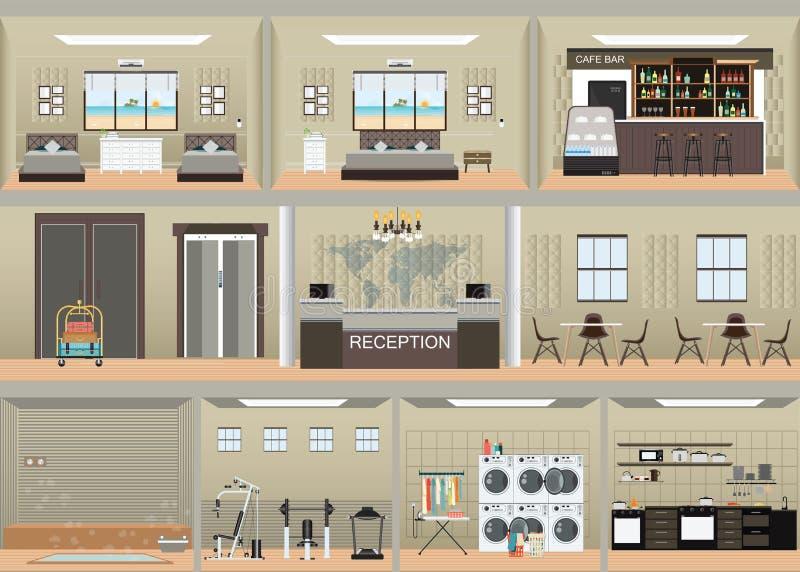 Hotelowy wnętrze set ilustracji