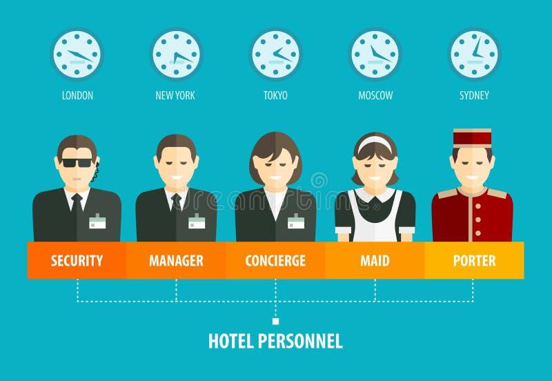 Hotelpersonal strukturiert infographics lizenzfreie abbildung