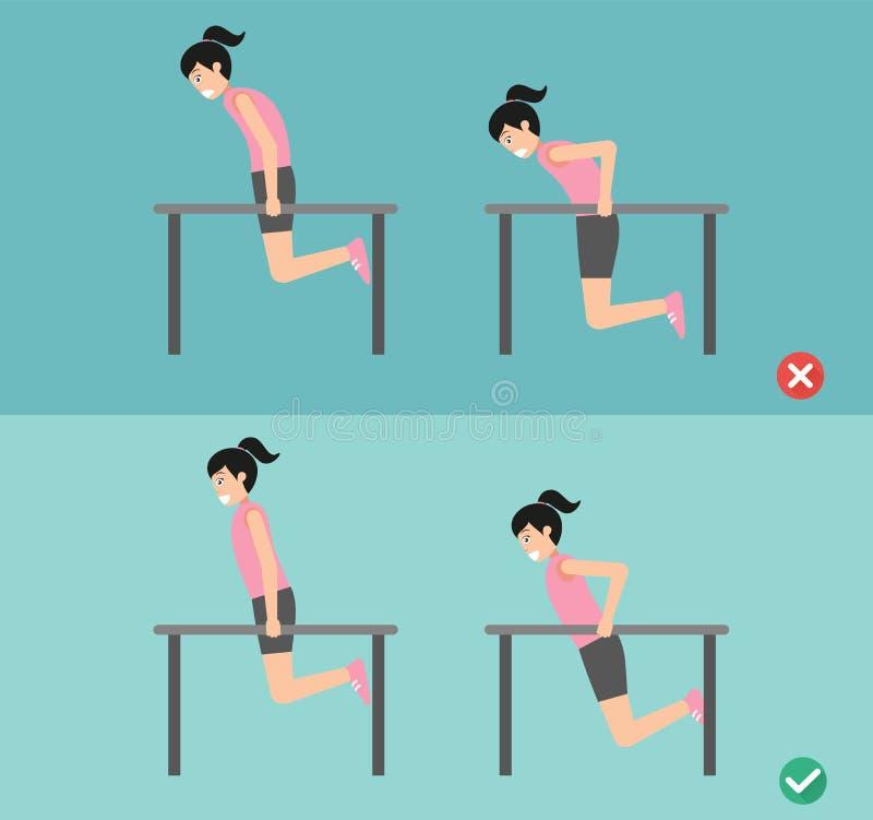 Houding van de vrouwen de verkeerde en juiste tricep onderdompeling vector illustratie