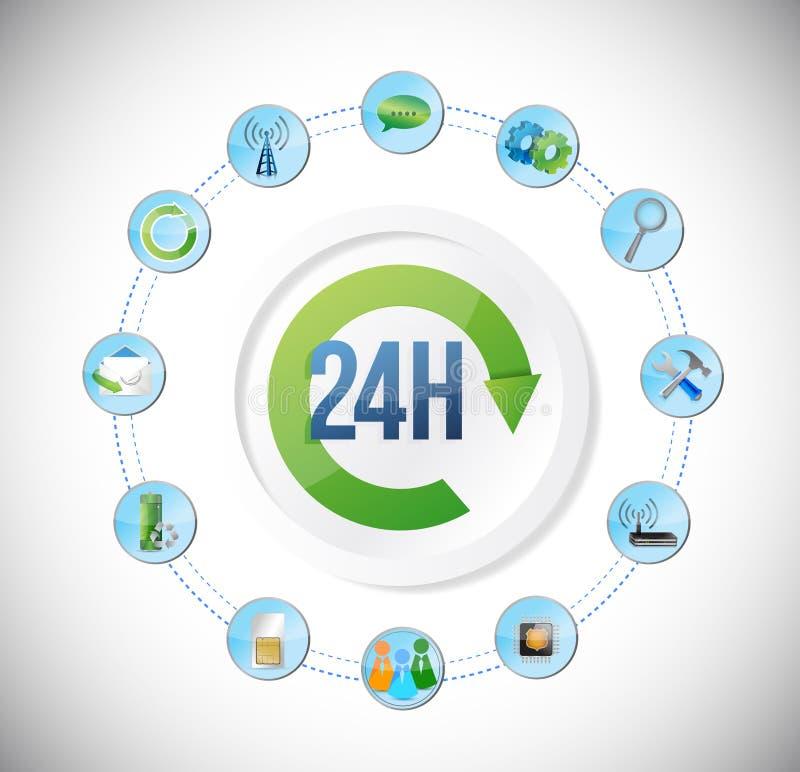 24 hour app service tool concept illustration royalty free illustration