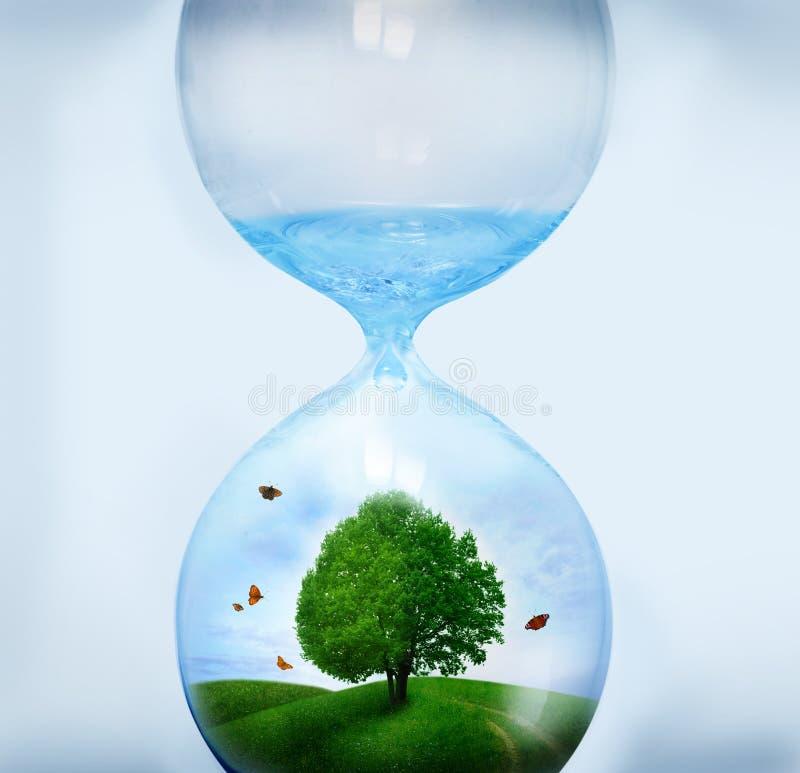 hourglass natura