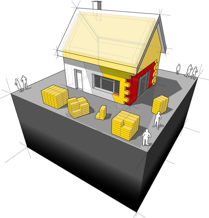 House with additional wall and roof insulation royalty free illustration