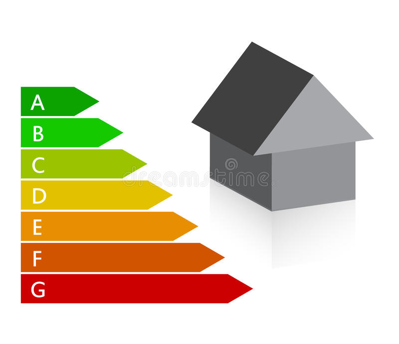 House and energy chart. Energy efficiency rating chart from class A to G & dimensional house icon stock illustration