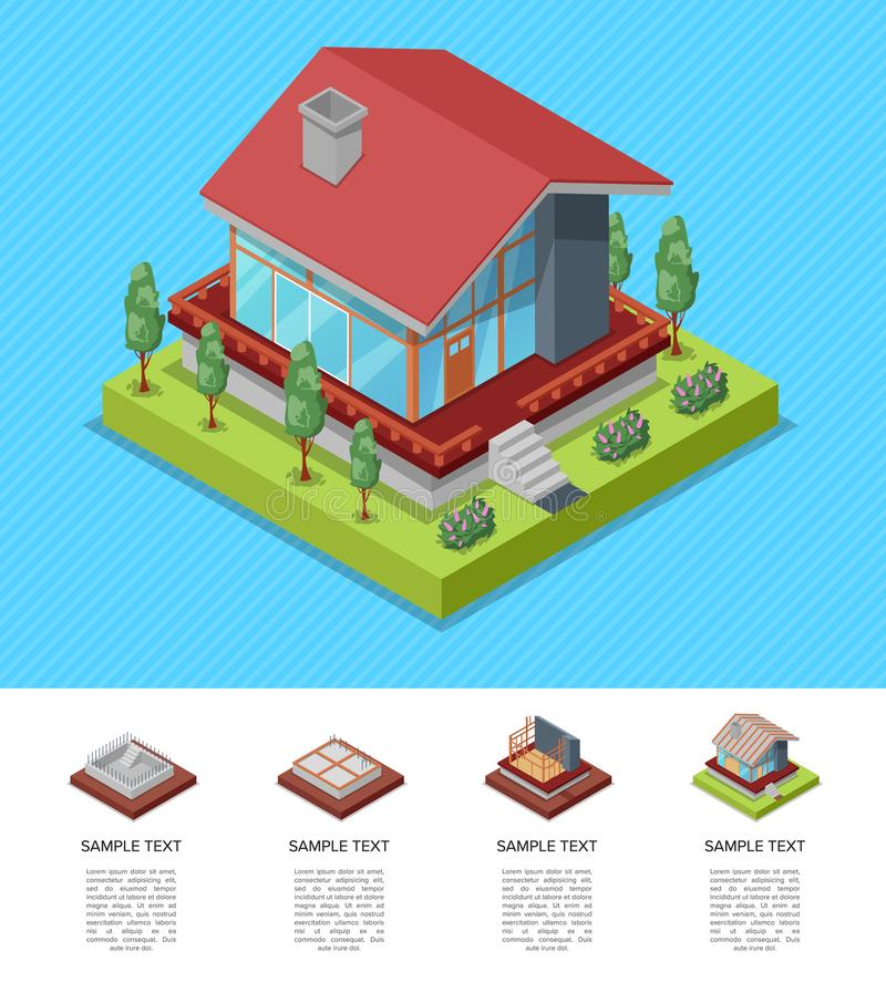 House engineering and development isometric poster. Land preparation under building, foundation pouring, construction of walls, roof installation. Real estate royalty free illustration