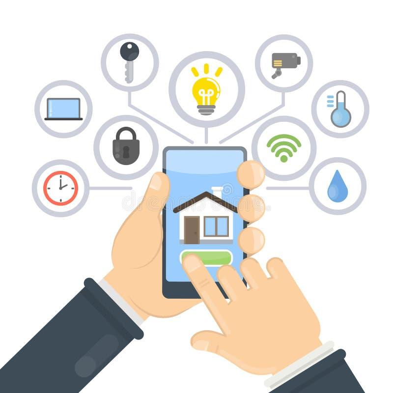 House smart control. royalty free illustration