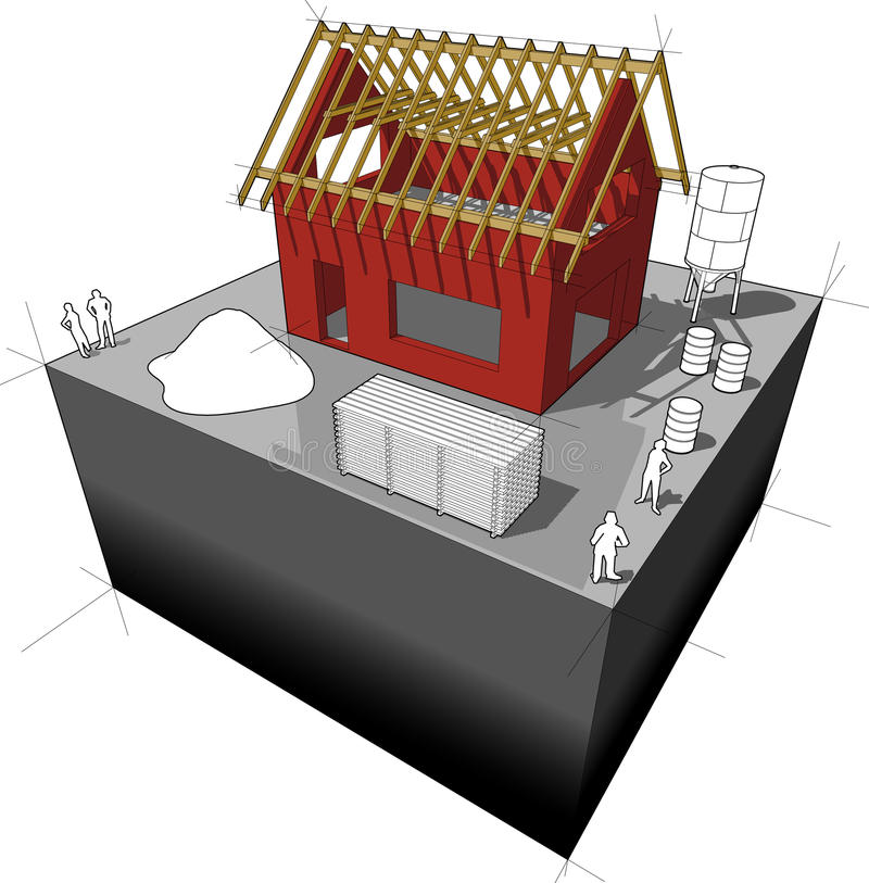 House under construction and roof framework diagram. House under construction: simple detached house with wooden roof framework (another house diagram from the royalty free illustration