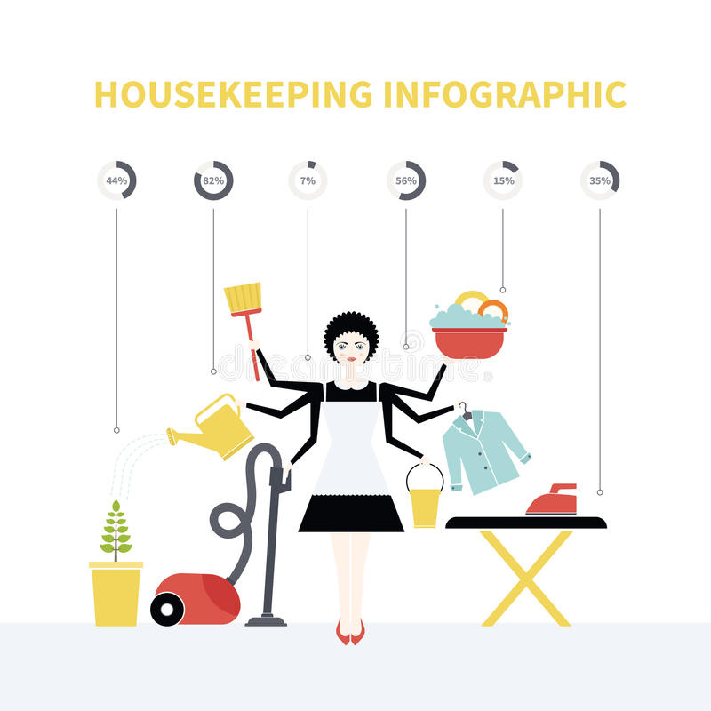 Housecleaning Infographic ελεύθερη απεικόνιση δικαιώματος