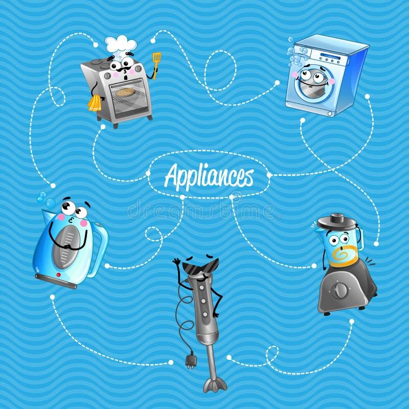 Household appliances banner in cartoon style vector illustration