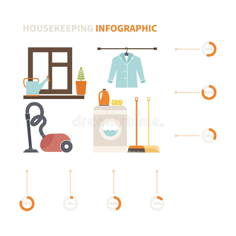 Housekeeping infographic stock illustration illustration for Modern house journal