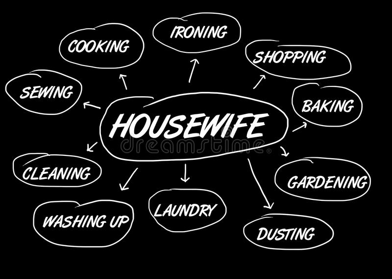Housewife flowchart. Humorous flow chart for housewives and homemakers listing all the jobs they do in white on a black background vector illustration