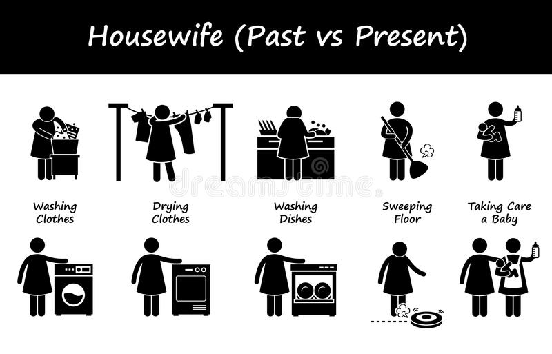 Housewife Past versus Present Lifestyle Cliparts Icons. A set of human pictogram representing the comparison between current and past housewife house chores work royalty free illustration