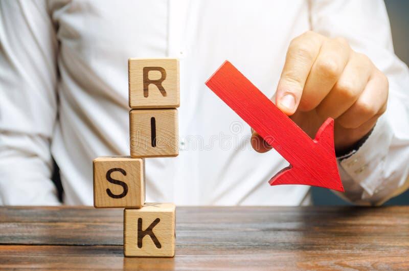 Houten blokken met het woordrisico en een benedenpijl Verminder financieel risico voor investering en kapitaal Bescherming van in royalty-vrije stock foto