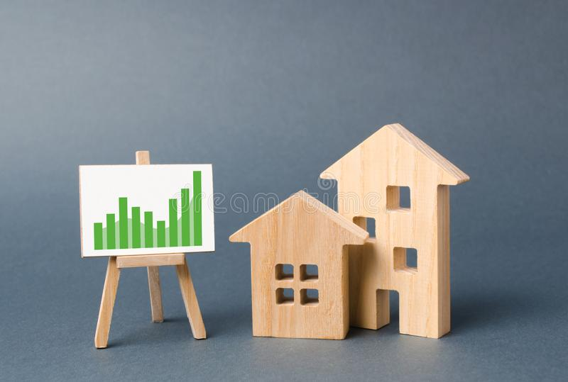 Houten cijfers van huizen en een affiche met informatiegrafieken met een tendens van de verkoopgroei Verhogingsvloeibaarheid stock afbeeldingen