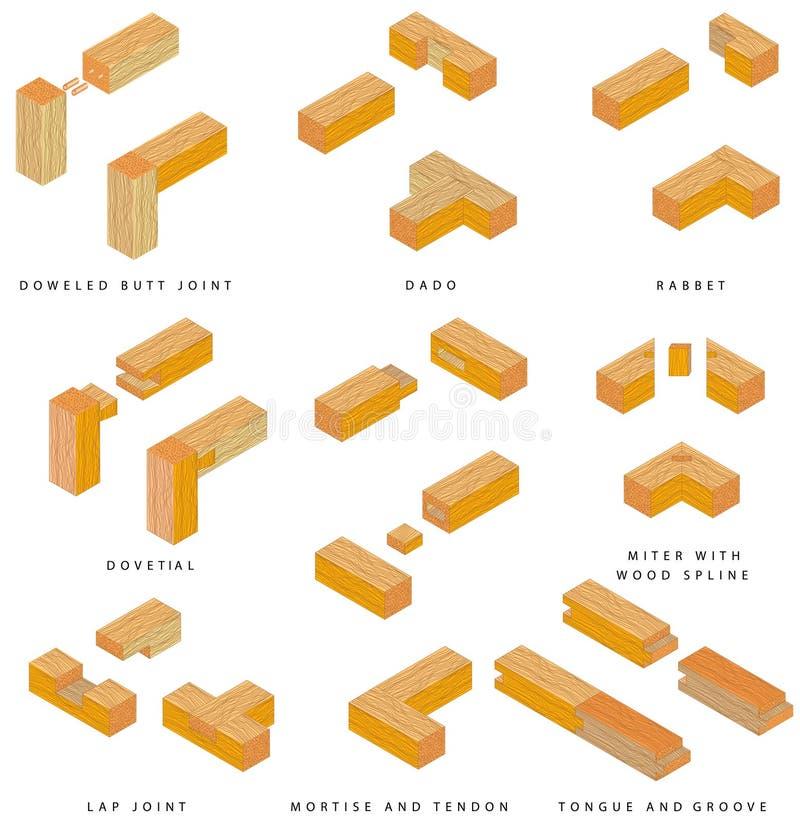 Houten verbindingen stock illustratie