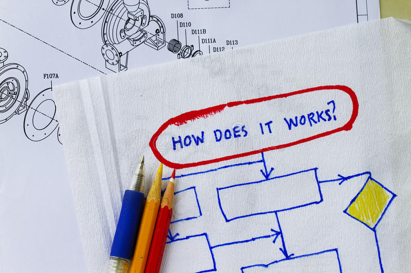 How does it work. Concept , napkin sketch with pen royalty free stock photography