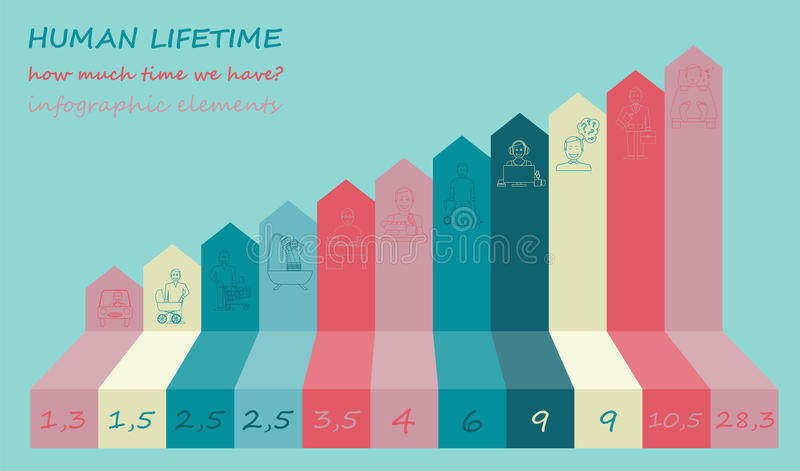 How much time we have. Lifetime elements. Infographic. Vector illustration vector illustration