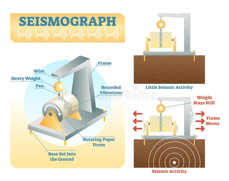 How seismograph works, vector illustration vector illustration