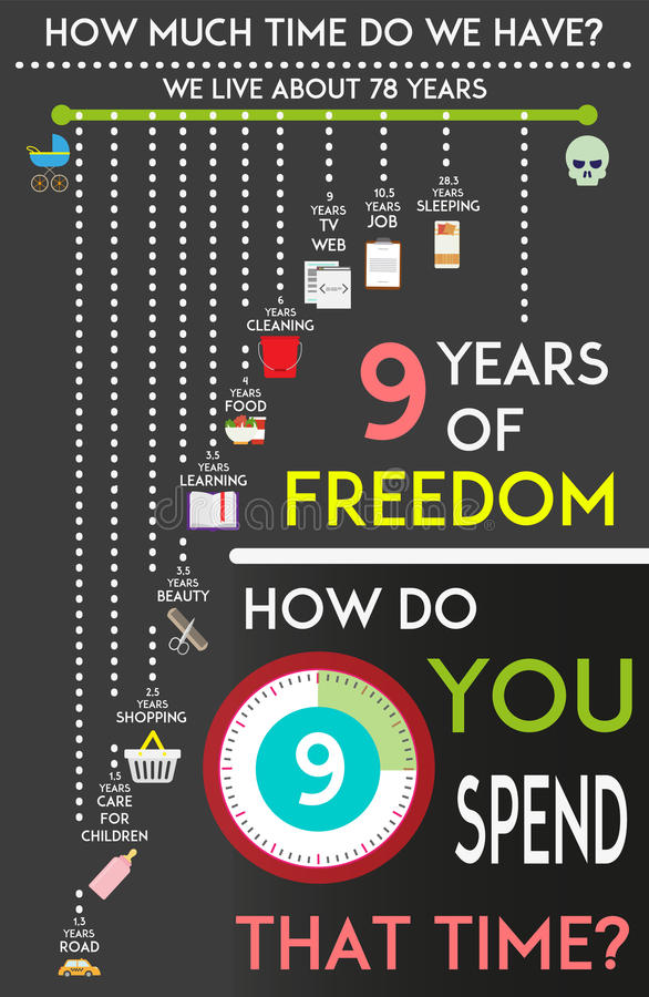 How we spend our life infographic. Free time concept vector illustration. How we spend our life time infographic. Free time concept vector illustration. Human vector illustration