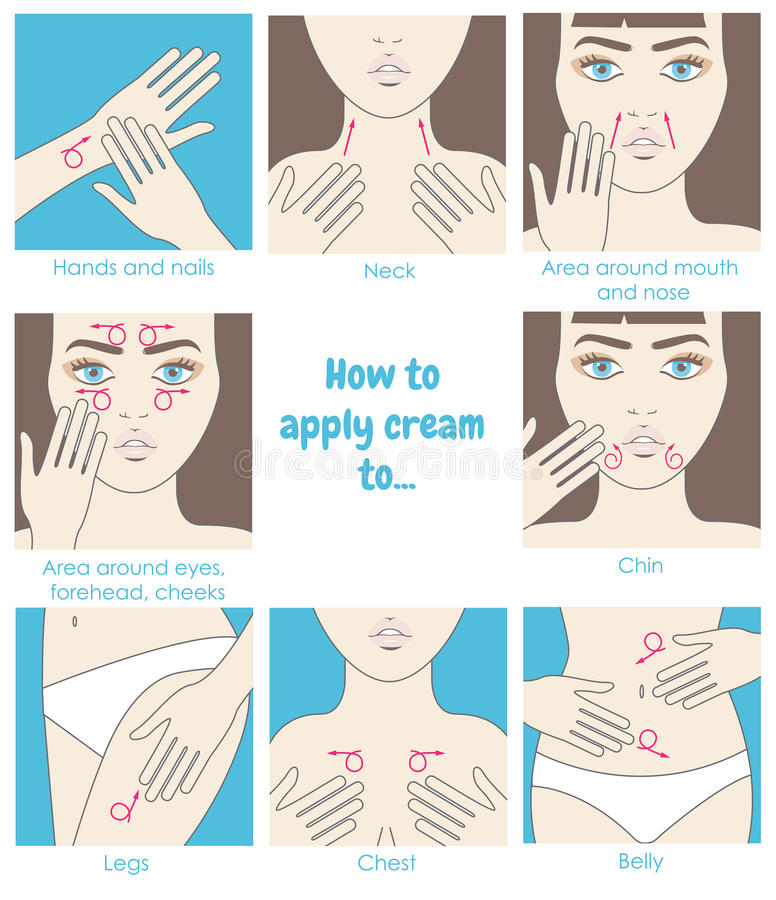 How to apply cream to the face, neck, hands, belly, legs. Design. Packaging. Instructions stock illustration