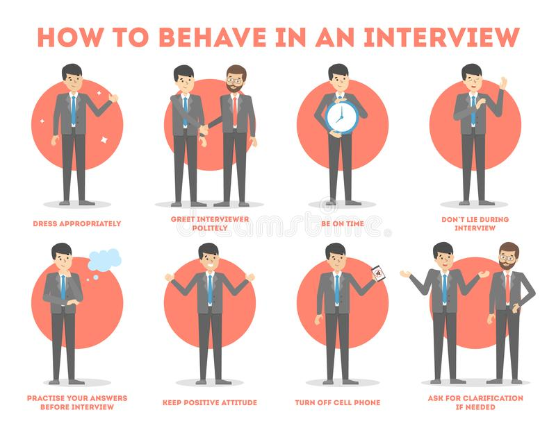 How to behave in a job interview. Person prepare for the meeting with HR manager. Starting career in new company. Candidate in suit. Isolated flat vector royalty free illustration