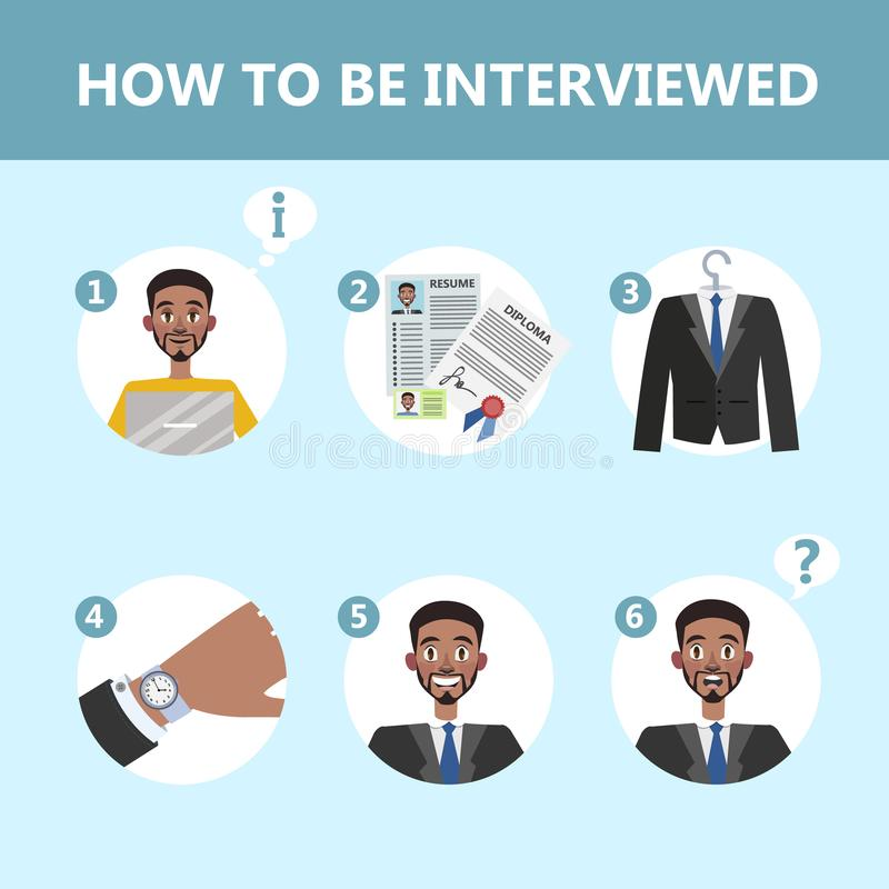 How to behave in a job interview. Person prepare for the meeting with HR manager. Isolated flat vector illustration stock illustration