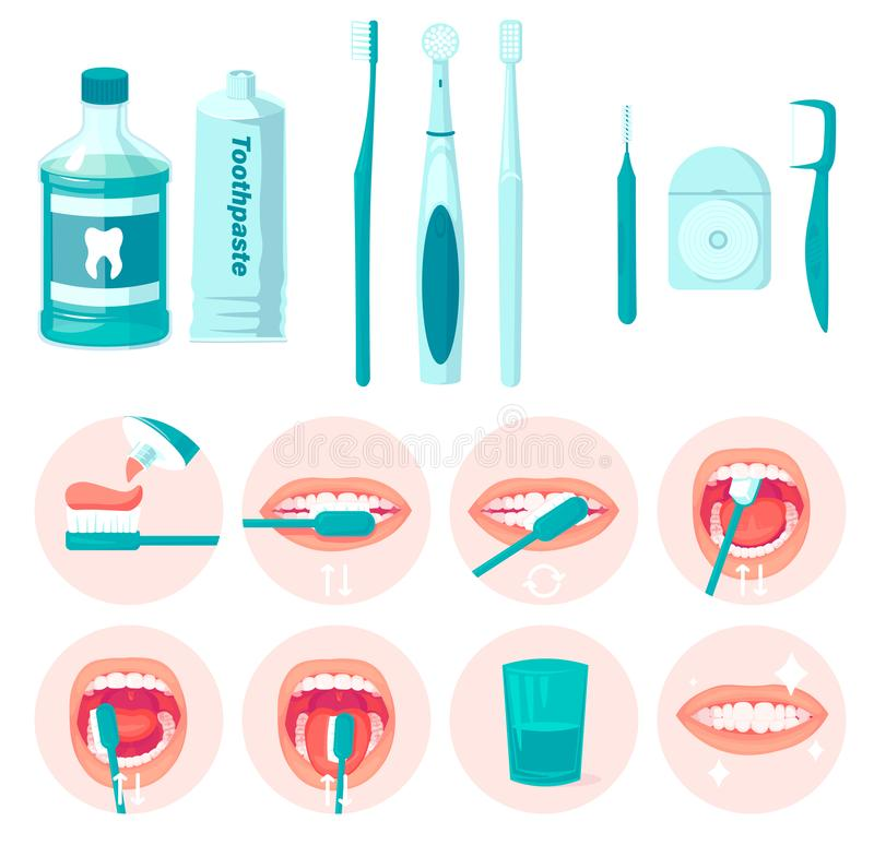 How to brush your teeth step-by-step instruction. Toothbrush and toothpaste for oral hygiene. Clean white tooth. Healthy. Lifestyle and dental care. Isolated vector illustration
