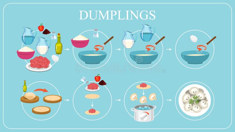 How to cook meat dumplings at home. Easy recipe royalty free illustration